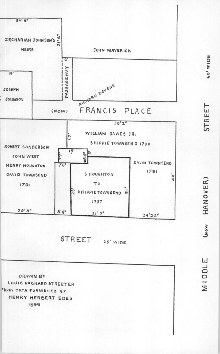 March Meeting 1899 Colonial Society Of Massachusetts 825 Likewise Dcc Track Wiring Diagrams On For Model Trains The Remaining Frontage 60 Feet 8 Inches Northerly Side Cross Street Between Hanover And Salem Streets Was Long Owned By Dr Thomas Greaves