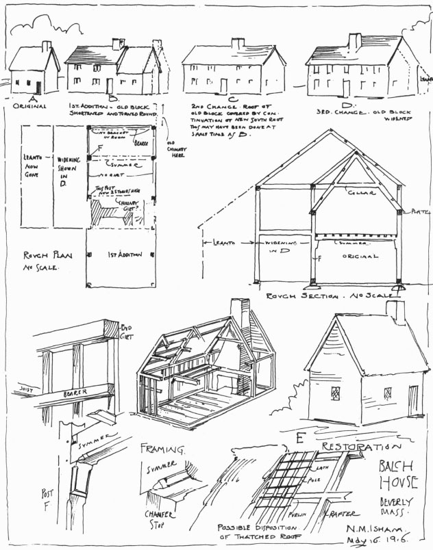 appendix i colonial society of massachusetts Salem Witch Village balch house beverly mass schematic evolution and framing details drawn by norman m isham may 16 1916 courtesy society for the preservation of new