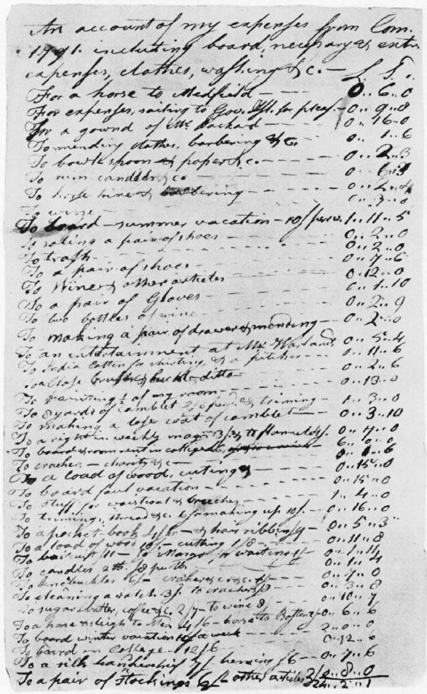 The Harvard Diary Of Pitt Clarke 1786 1791 Colonial Society Of