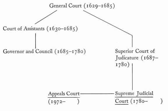 utility of the jamaican court structure essay View notes - jamaican court system from law 79708 at university of technology, sydney structure of the jamaican court system court of appeal supreme court divisions civil criminal gun.